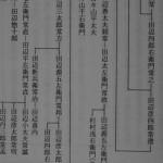 BRD: lineage (abbr.)