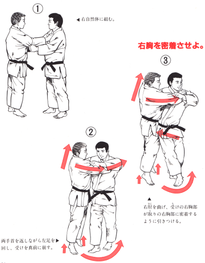 Phases of Hane-goshi 1. From: イラスト柔道 (Illustrated Jūdō) 1984.