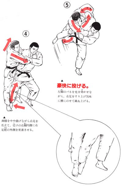 Phases of Hane-goshi 2. From: イラスト柔道 (Illustrated Jūdō) 1984.