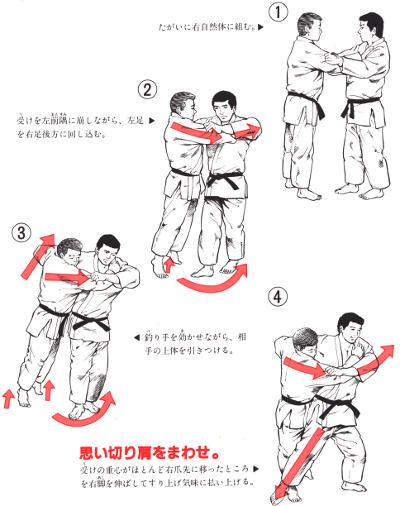Phases of Harai-goshi 1. From: イラスト柔道 (Illustrated Jūdō) 1984.