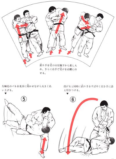 Phases of Harai-goshi 2. From: イラスト柔道 (Illustrated Jūdō) 1984.