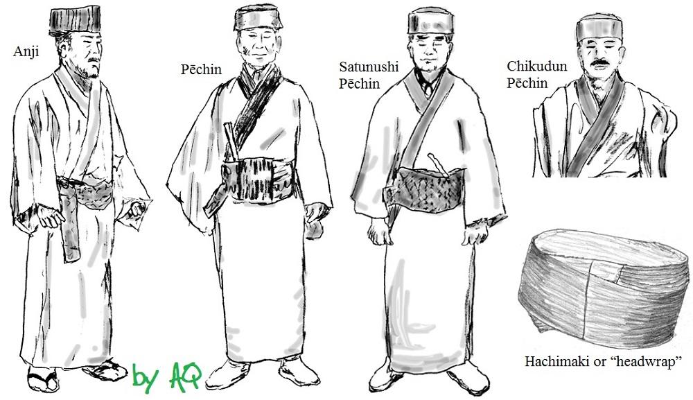 Drawing of Anji, Pechin, Satonushi, and Chikudun. By Andreas Quast, 2003.