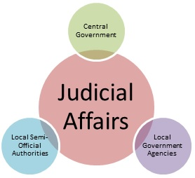Division of judicial affairs.