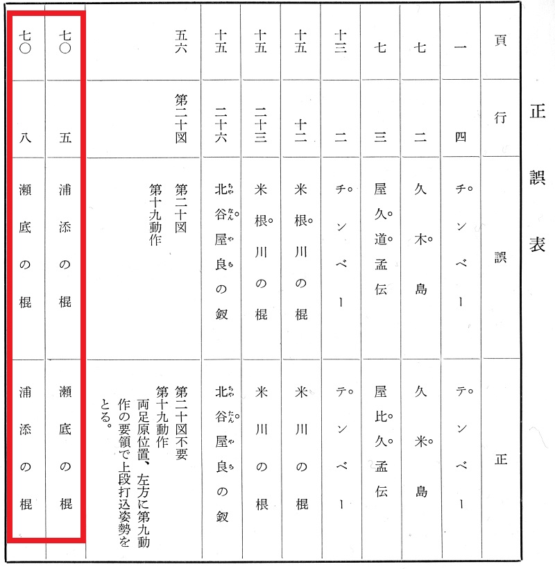 The correction sheet, correcting Line 5 of page 70 from Urasoe to Sesoko, and line 8 from Sesoko to Urasoe.