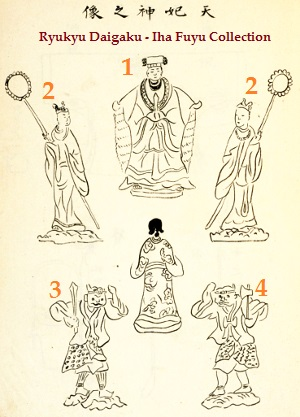 Depiction of the arrangment of figures in a Mazu shrine. From: Oshima Hikki, Ryukyu Daigaku - Iha Fuyu Collection.