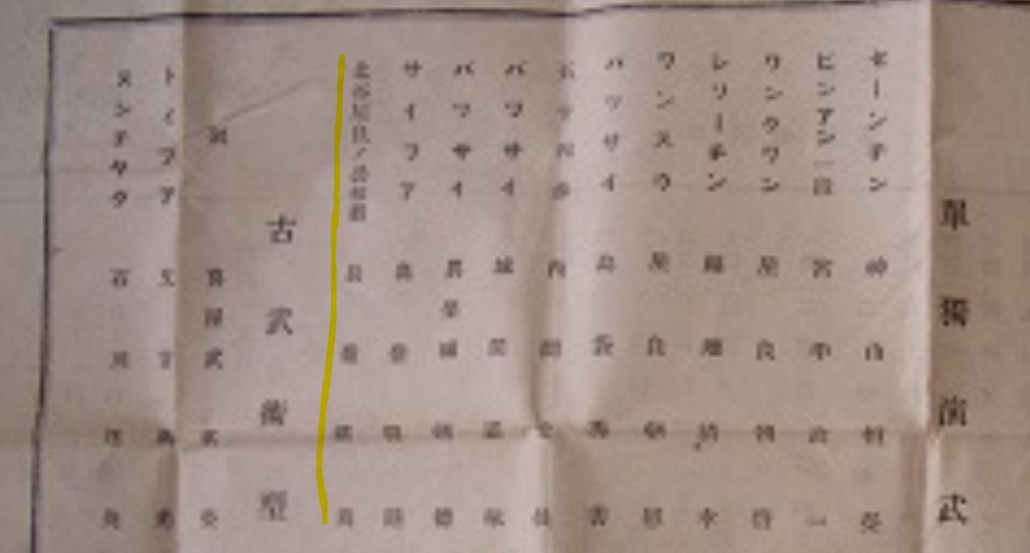 Nagamine Shoshin performed Chatan Yara no Kusanku in 1939 at the large opening ceremony of the Butokuden in Naha.