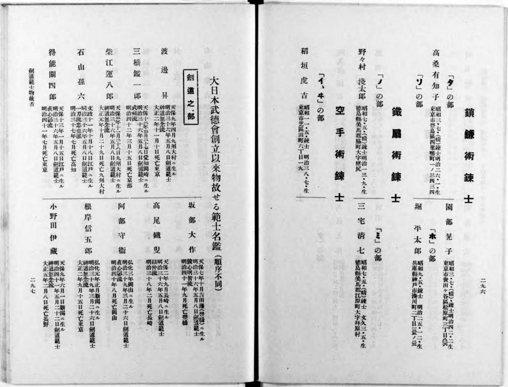 武道範士教士錬士名鑑. 昭和12年. 大日本武徳会本部雑誌部, 昭和12 (1937). National Diet Library.
